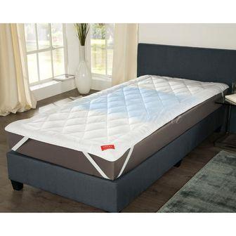Chránič matrace  COOL s chladící účinek HEFEL