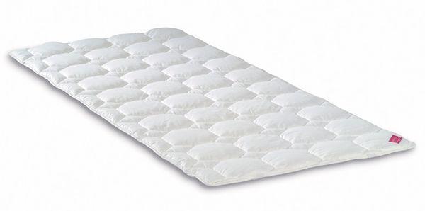 Chránič na matrac WELLNESS VITASAN HEFEL
